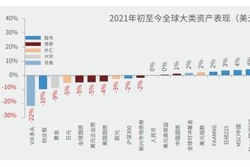 嘉实基金2021年二季度投资展望绝大多数公司利润增速较高