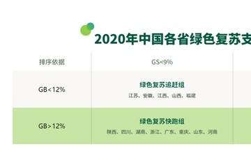 绿色复苏观察谁是中国绿色复苏的领跑者
