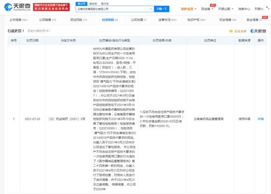 云南白药因销售3万个劣质口罩被罚11万