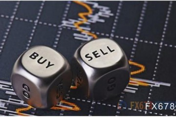 外汇交易提醒风险情绪升温美元跌至四周低点商品货币上涨